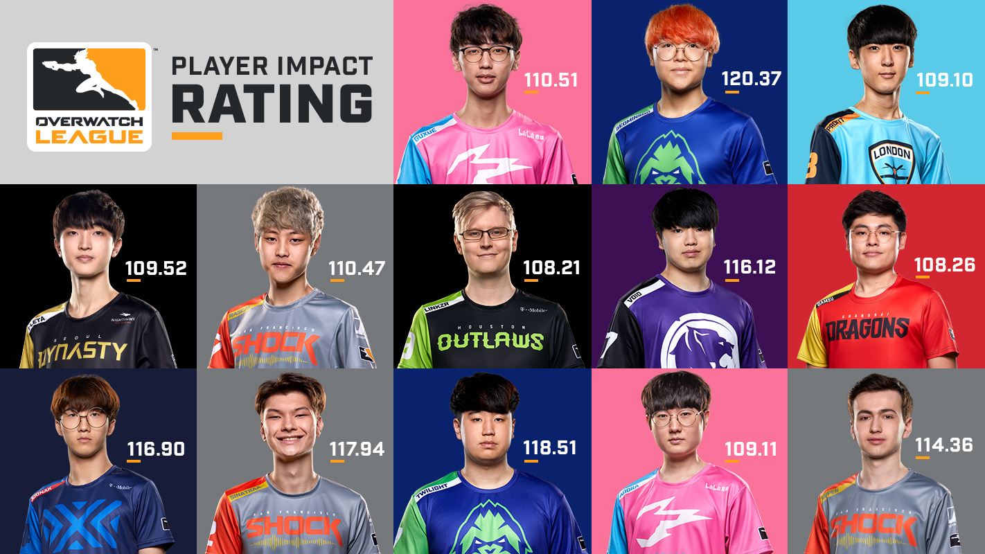 OWL_PlayerImpactRating_1422x800.jpg
