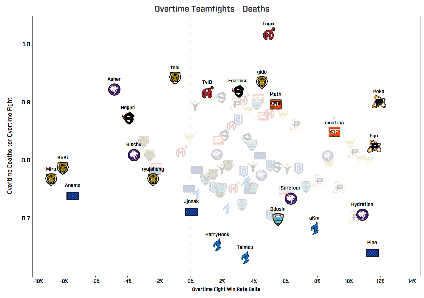 OT Deaths - Player.png